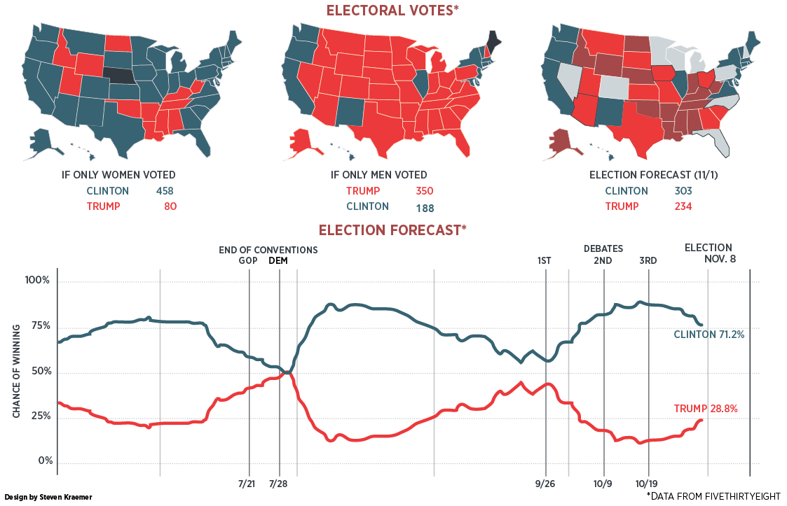 electoral-map-and-forecast