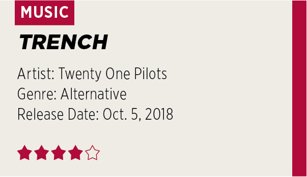 REVIEW: Twenty One Pilots\' \'Trench\' is a cohesive, introspective ...