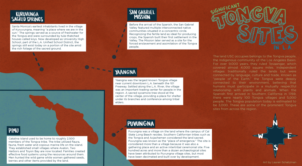 Image of map that shows where Tongva sites are in Los Angeles.